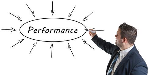 indicateurs de gestion et performance