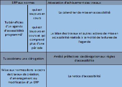 tableau ERP
