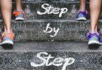 étapes de la création d'entreprise